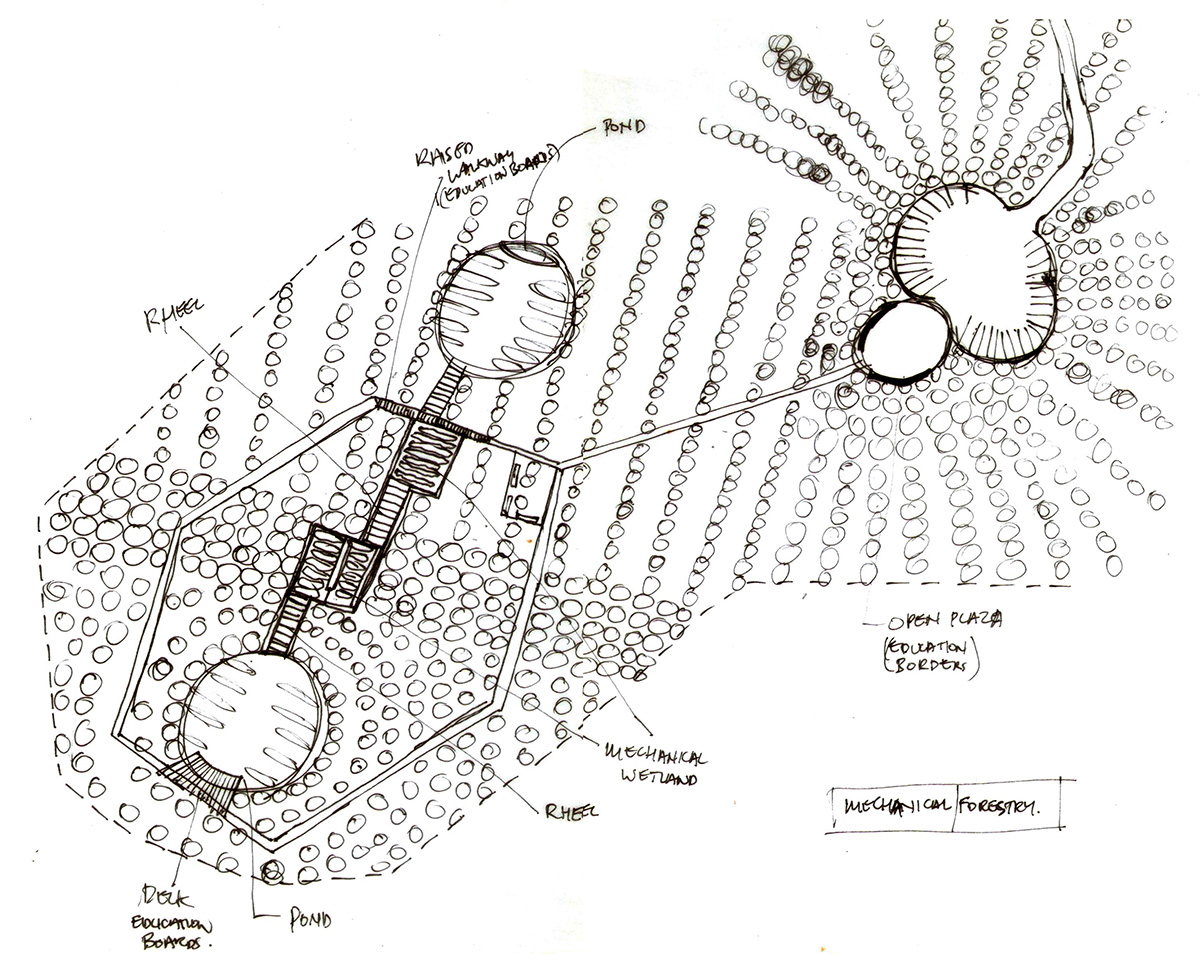 Park Sketch Mechanical & Forestry   12 July 2015